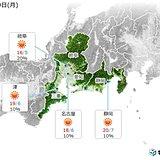 東海 9日 急な雨に注意