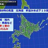寒波到来 北海道は記録的な寒さへ