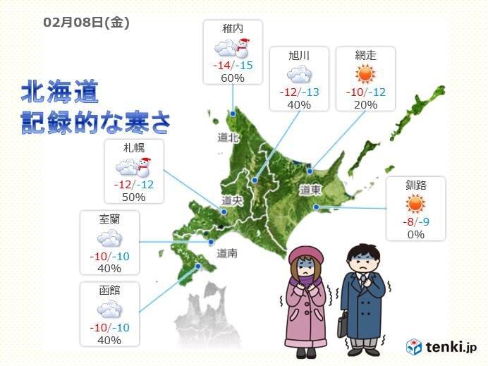 過去最強寒波 札幌は予想最高気温-12度