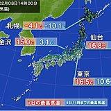 強烈寒気 東北まで日中広く0度以下