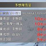 関東 雪の時間と強さ 都心は最高気温2度