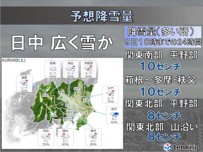 東京23区でも積雪か