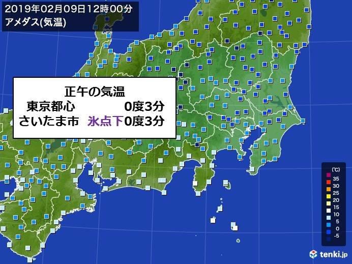 関東 厳しすぎる寒さ 正午に氷点下も
