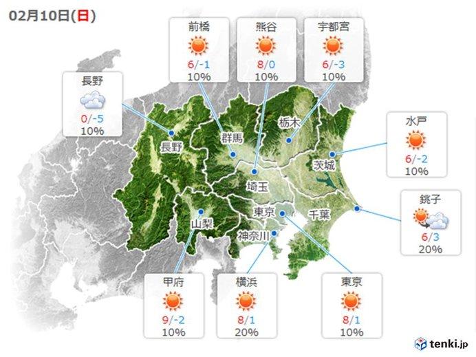 関東 日差し戻るが季節風強まる 乾燥注意