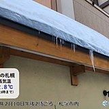 札幌 いつまで続く真冬の寒さ