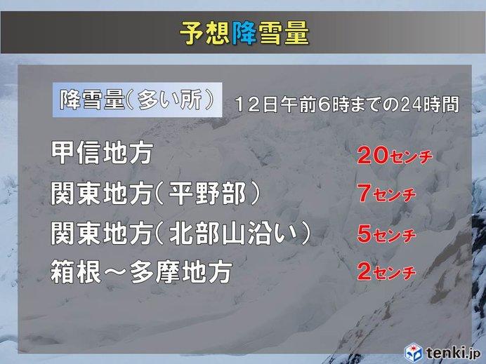 きょうの天気(関東) 23区でも積雪か