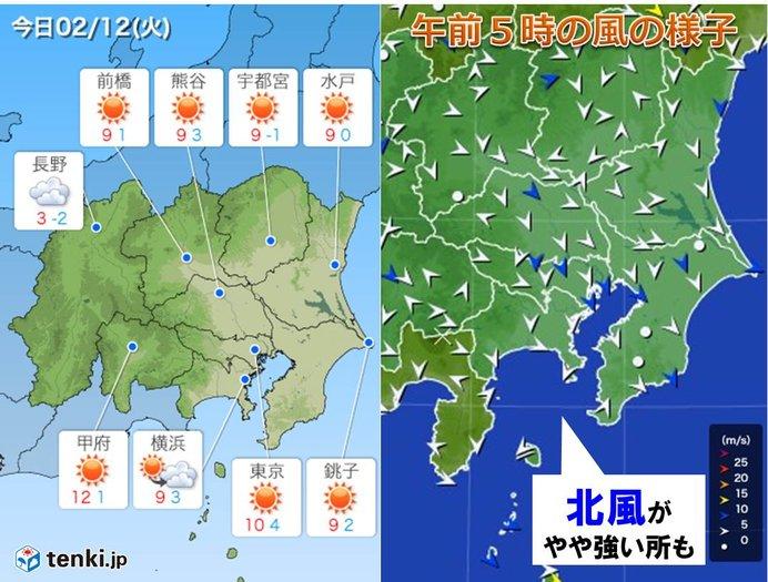 12日 関東 晴天で厳寒が少し和らぐ