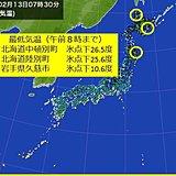 北海道十勝・陸別町6日連続マイナス25度