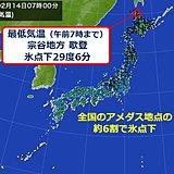 今朝も寒い 北海道は氷点下30度近い所も