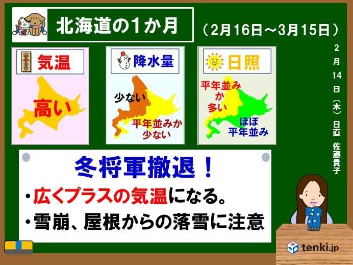北海道1か月 「今日は暖かいね」が挨拶に