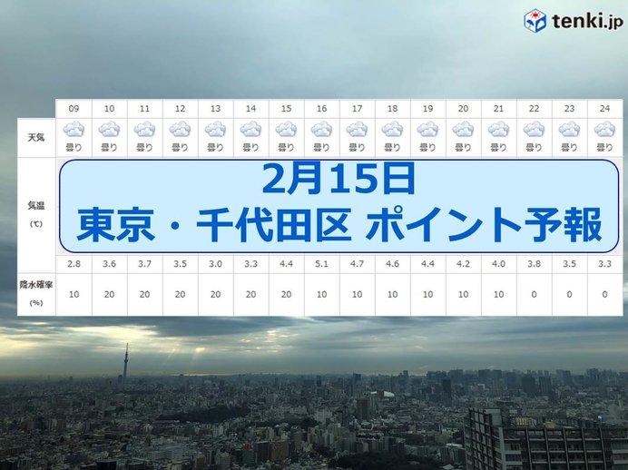 晴れない東京 日照時間 平年の約5割