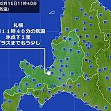北海道 平成最後の寒波は抜ける