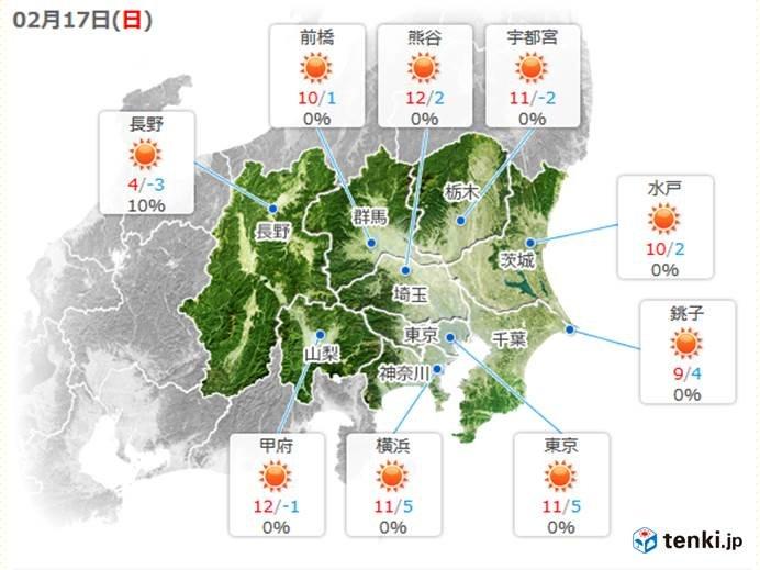 午後の関東 南部も次第に晴れる