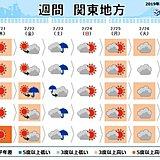 関東の週間 4月並みの陽気の日も
