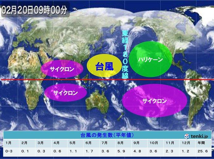 世界の台風