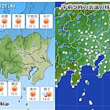 21日 関東 最高気温は3月下旬並み