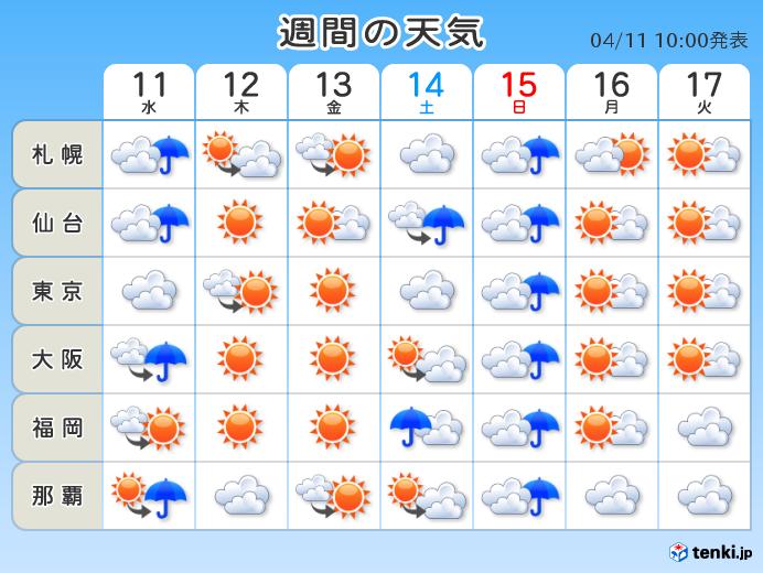 明日 の 天気 大阪