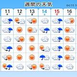 週間天気 週末にも春の嵐が
