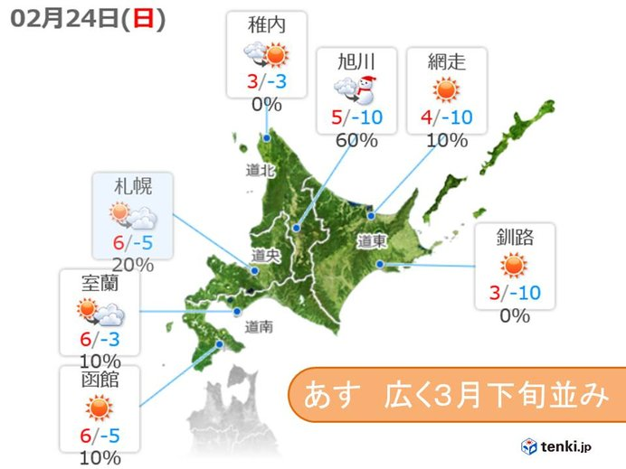 北海道 なだれに注意!明日は3月下旬並み