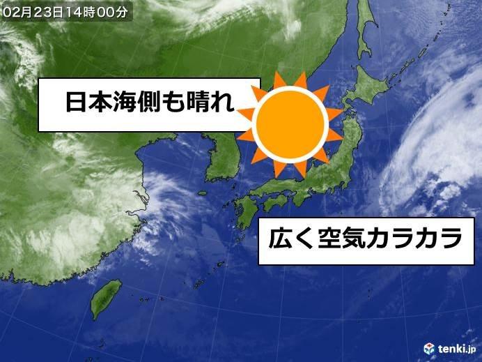 空気カラカラ 日本海側でも湿度30%以下