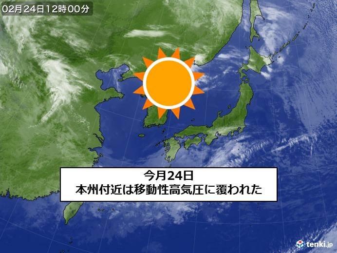日本海側 5日間の日照時間 平年の2倍に