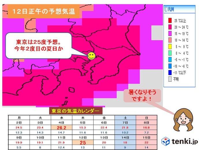 関東 嵐のち暑さ 東京で夏日も