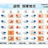 関東の週間 冬春混在 悩む服装選び