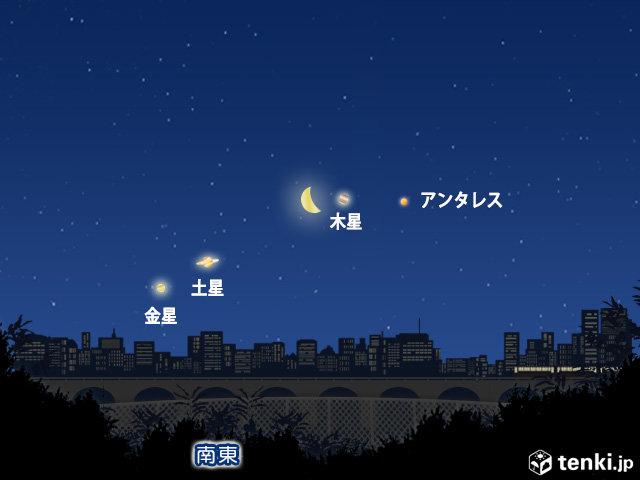 深夜に月と木星が接近 週末も月と惑星共演