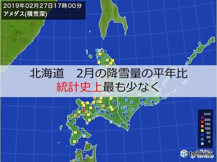 北海道 2月は記録的な少雪に!?
