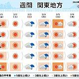 関東の週間 季節は一進一退