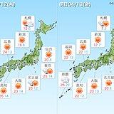 12日 天気回復へ 夏日の所も