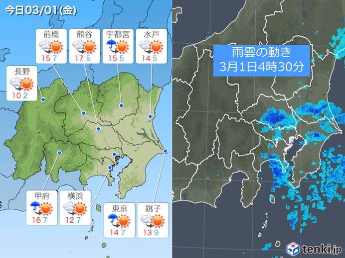 1日の関東 気温急上昇 霧や花粉にも注意