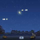 2日連続の天体ショー 月と土星、金星接近