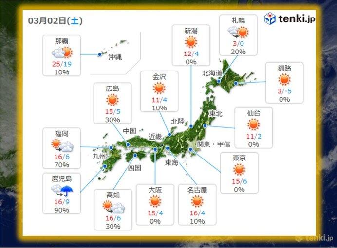 2日(土) 西から雨