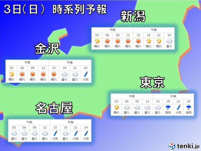東日本 太平洋側を中心に雨