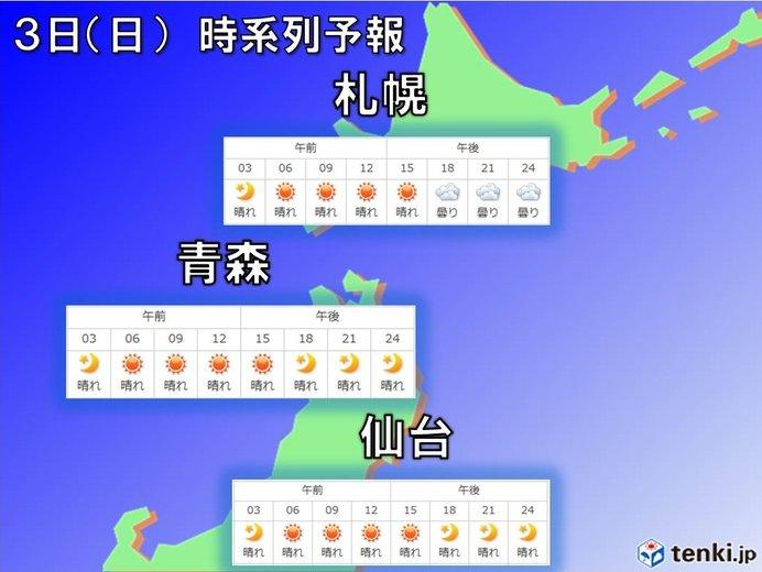 北日本 日差したっぷり