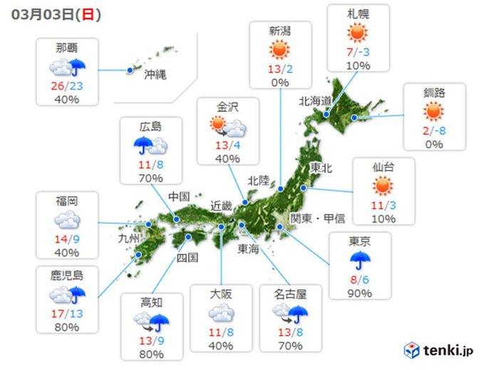 ひな祭りの天気