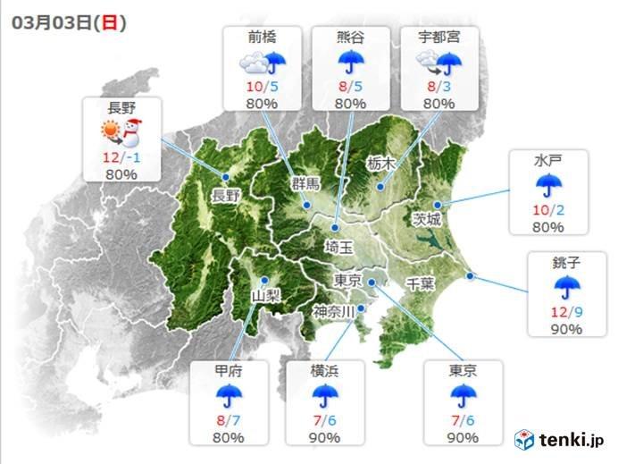 きょう3日(日)午後の天気【関東】