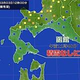 北海道 函館でも「積雪なし」に!
