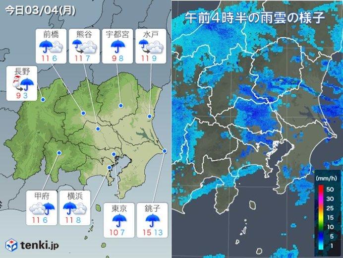 4日 関東 冷たい雨と強い北風 寒い