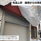 北海道 屋根からの落雪に注意