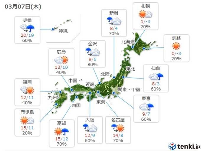 早くも水曜に再び雨 関東また真冬の寒さ?_画像