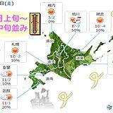 北海道 9日(土)は今年一番の暖かさ