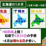 北海道の1か月 暖かく、汗ばむ陽気も