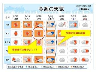 今週天気 日差しやわらか 桜咲く季節へ