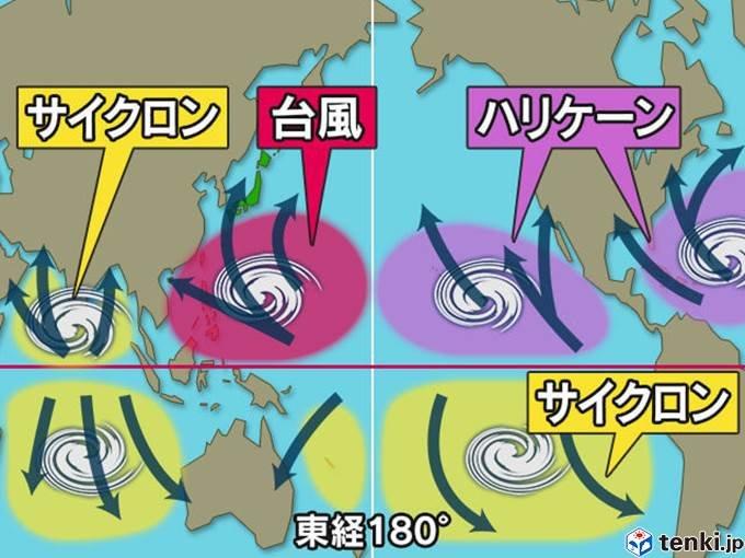 台風との違い