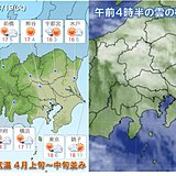 19日 関東 開花はまだ、でも先走る空気は春本番