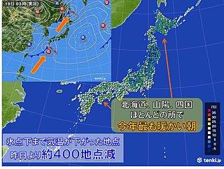 北海道や中国、四国で今年に入って最も暖かい朝