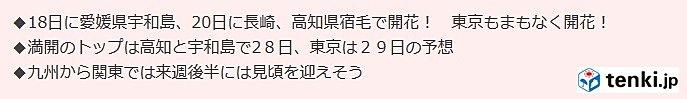 各地の桜(ソメイヨシノほか)の2019年予想開花日・予想満開日