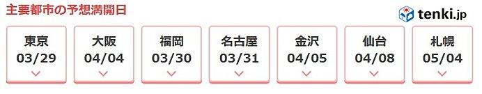 桜の開花・満開予想 東京も間近 日本気象協会発表_画像